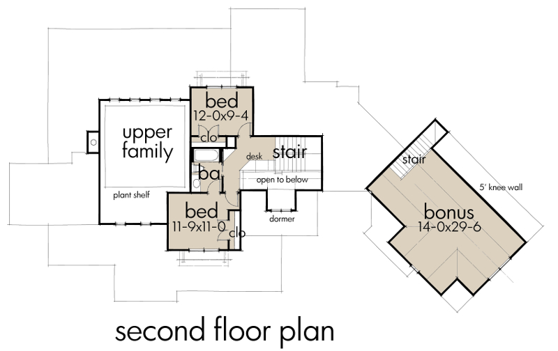 Second Floor Plan image of Featured House Plan: BHG - 2044